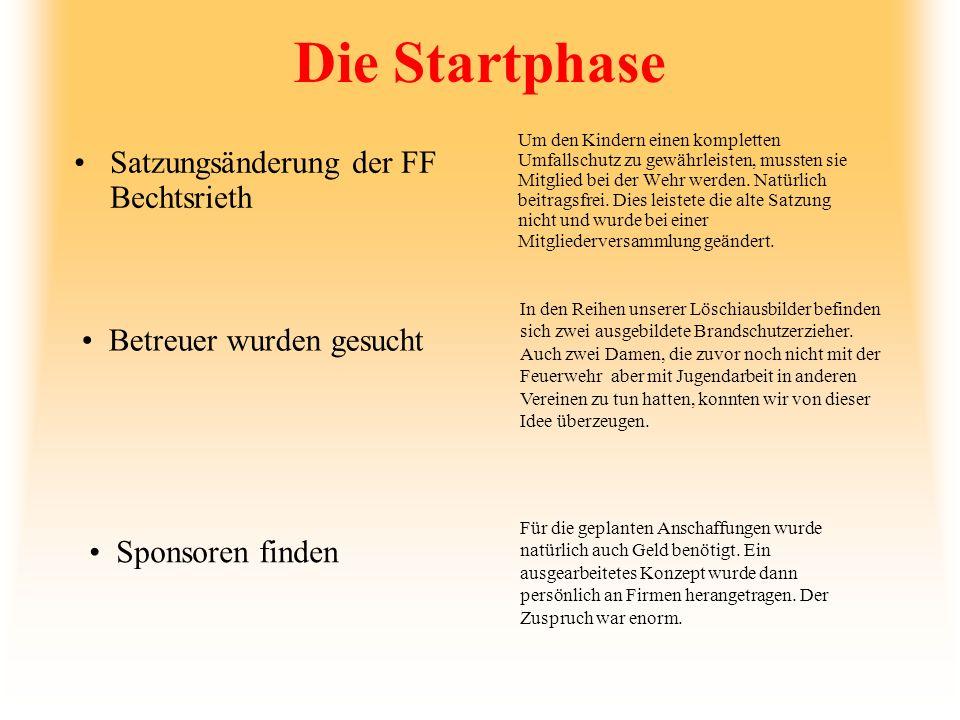 Die Startphase Satzungsänderung der FF Bechtsrieth