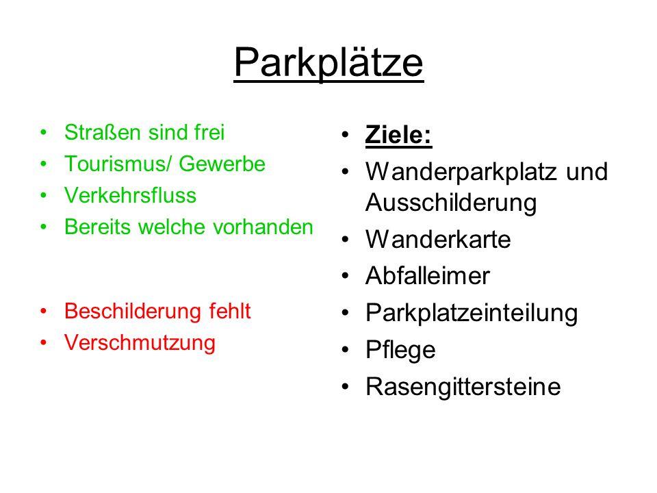 Parkplätze Ziele: Wanderparkplatz und Ausschilderung Wanderkarte