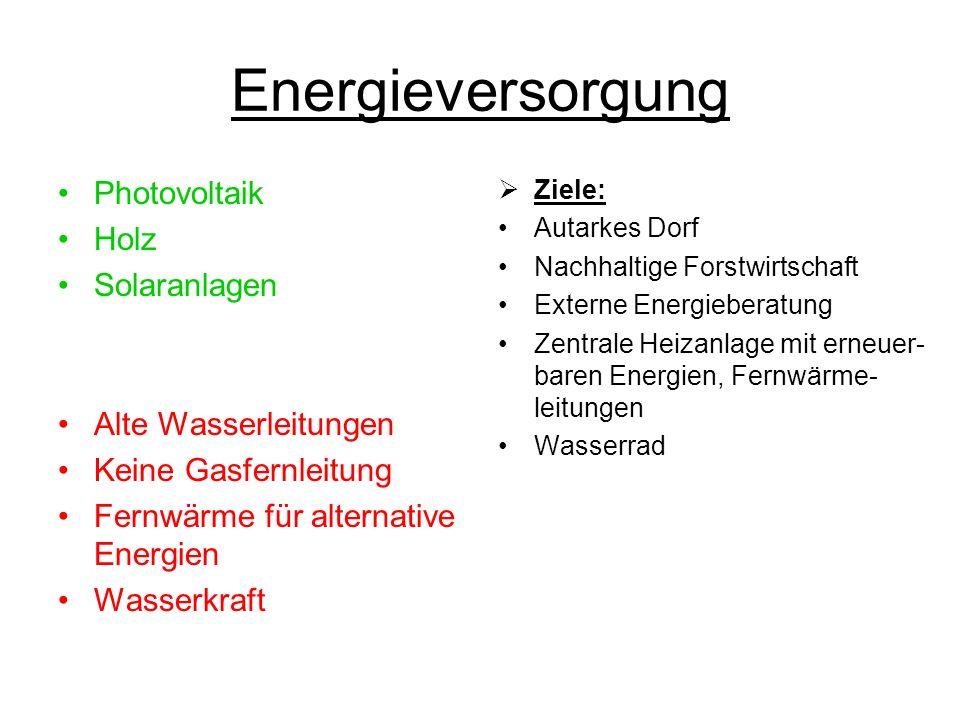 Energieversorgung Photovoltaik Holz Solaranlagen Alte Wasserleitungen