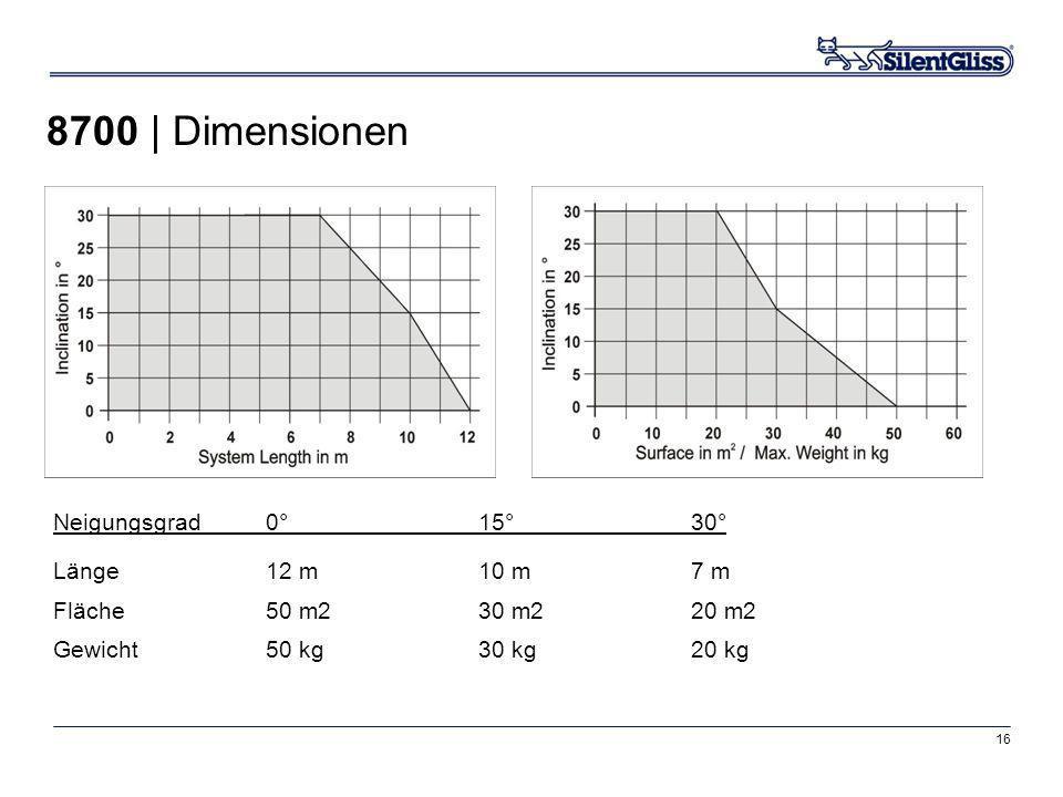8700 | Dimensionen Neigungsgrad 0° 15° 30° Länge 12 m 10 m 7 m