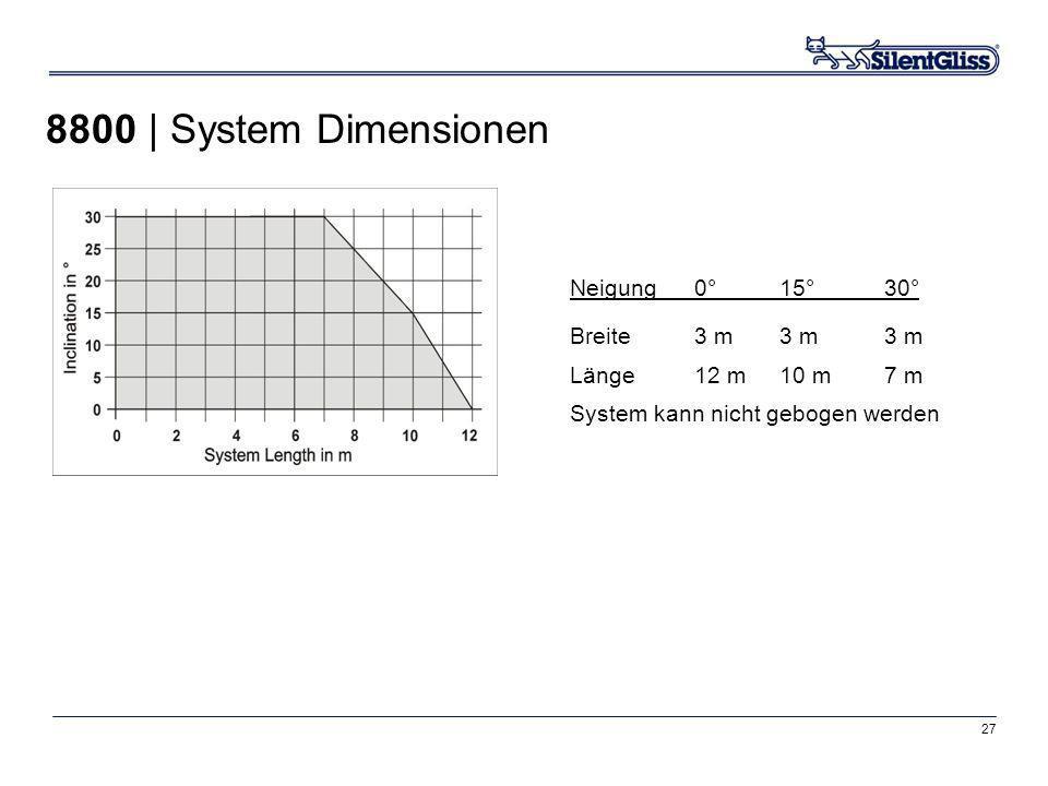 8800 | System Dimensionen Neigung 0° 15° 30° Breite 3 m 3 m 3 m