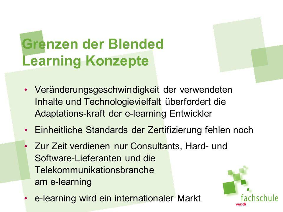 Grenzen der Blended Learning Konzepte