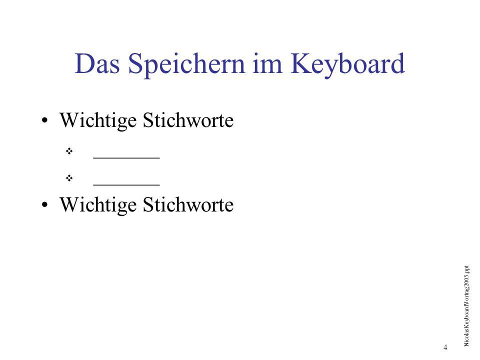 Das Speichern im Keyboard