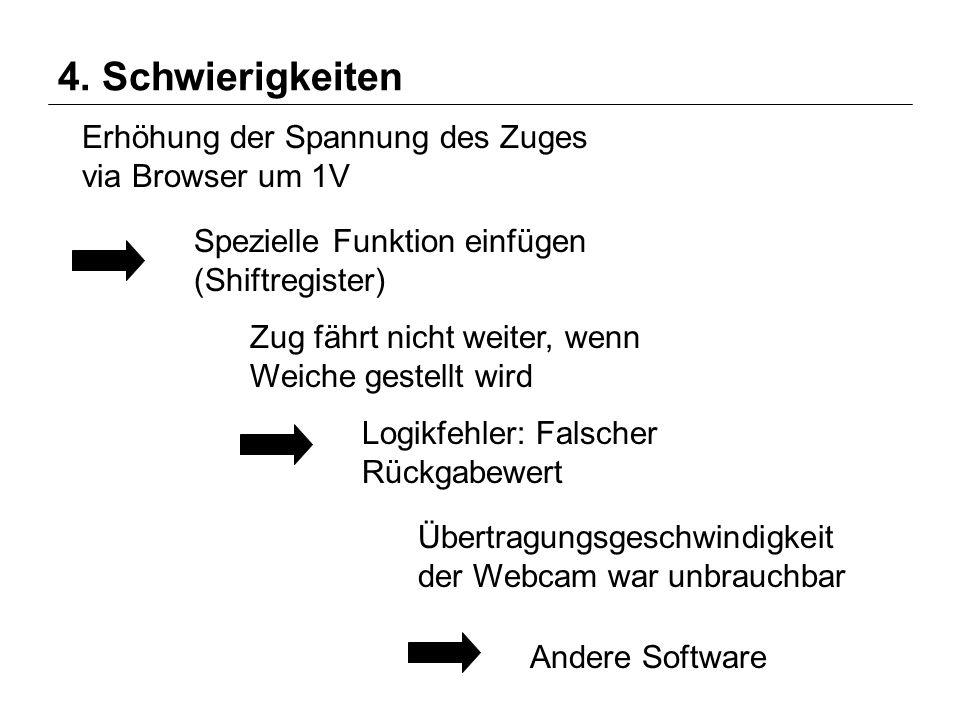 4. Schwierigkeiten Erhöhung der Spannung des Zuges via Browser um 1V