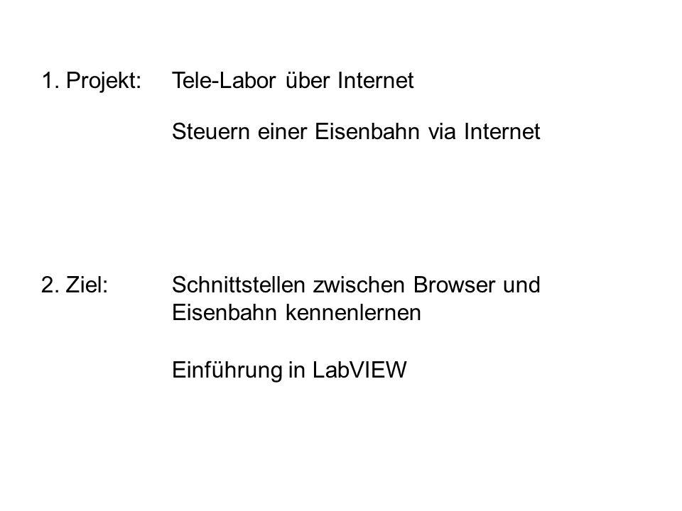 1. Projekt: Tele-Labor über Internet. Steuern einer Eisenbahn via Internet. 2. Ziel: Schnittstellen zwischen Browser und Eisenbahn kennenlernen.