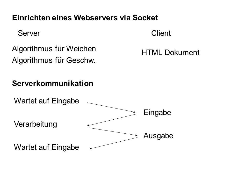 Einrichten eines Webservers via Socket