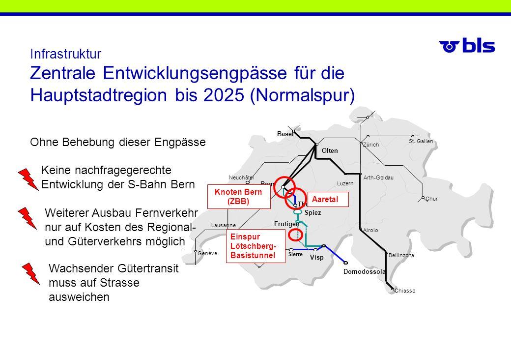 Infrastruktur Zentrale Entwicklungsengpässe für die Hauptstadtregion bis 2025 (Normalspur) BZS. Neuchâtel.