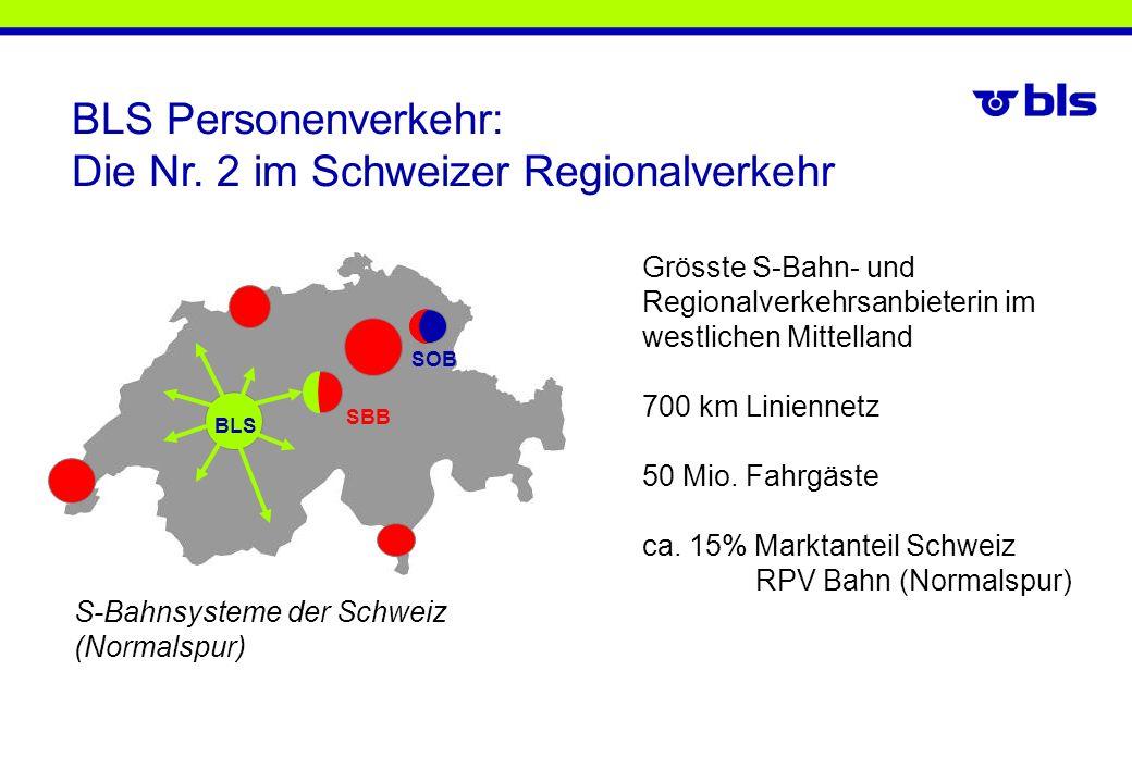 BLS Personenverkehr: Die Nr. 2 im Schweizer Regionalverkehr
