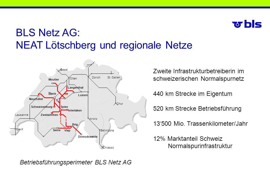 NEAT Lötschberg und regionale Netze