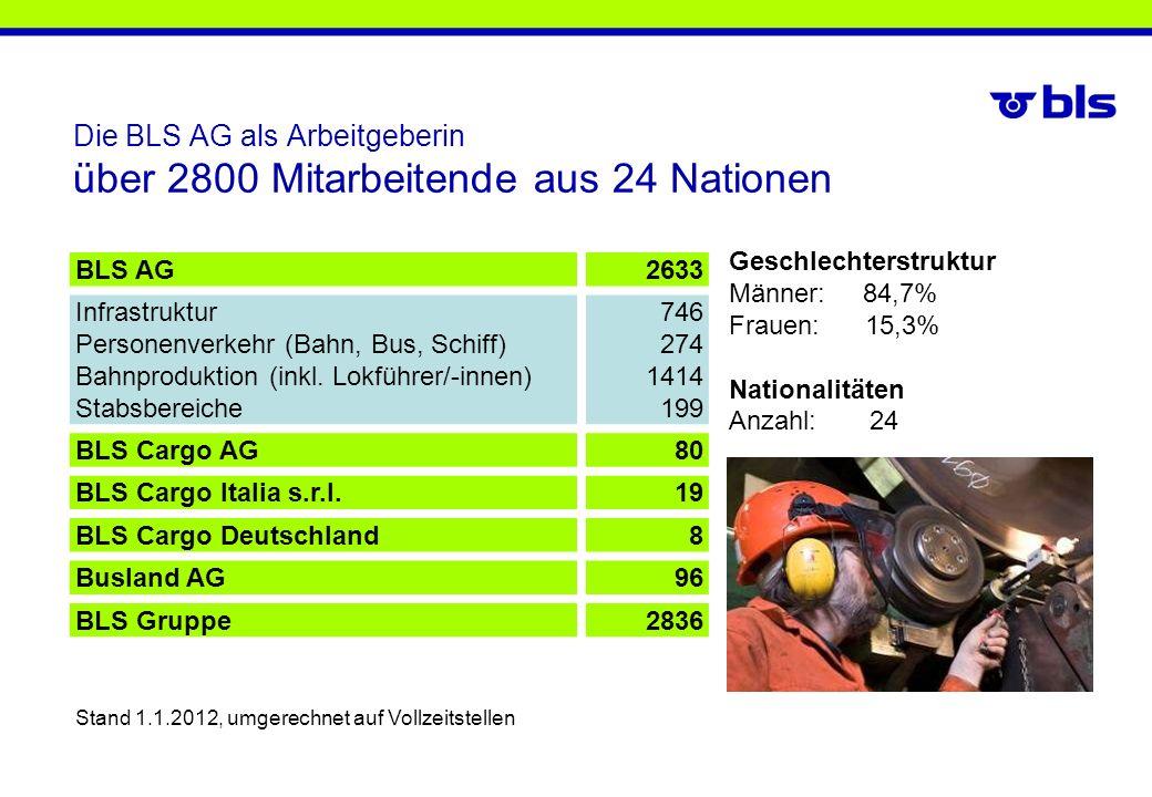 Die BLS AG als Arbeitgeberin über 2800 Mitarbeitende aus 24 Nationen