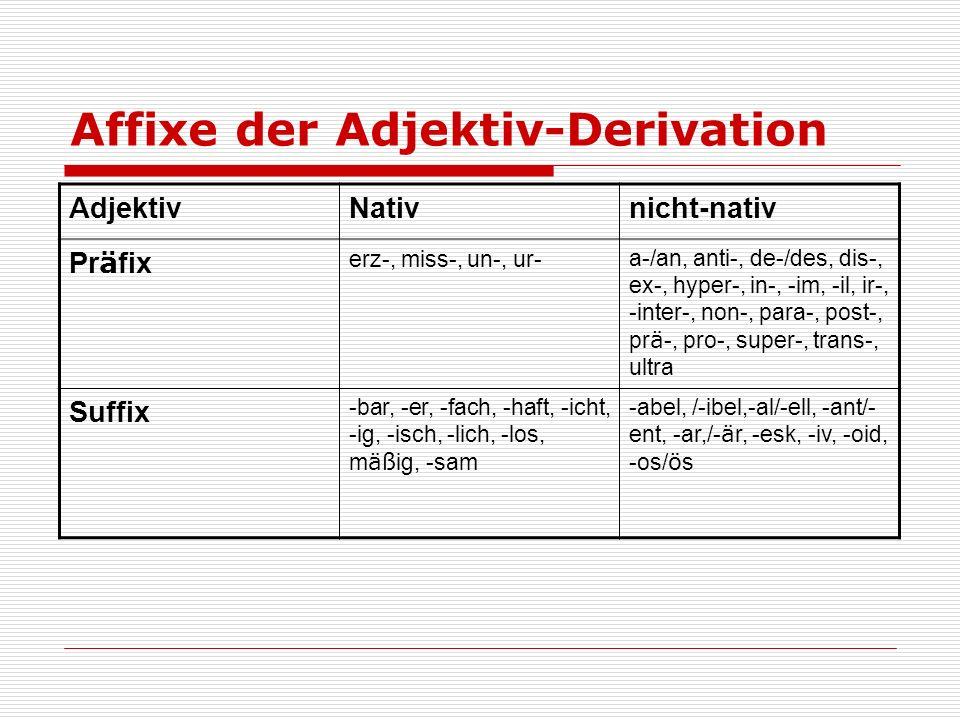 Affixe der Adjektiv-Derivation