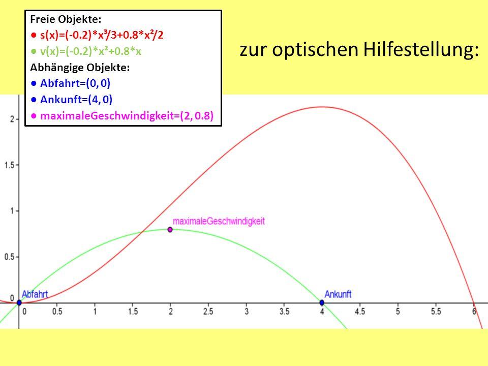 zur optischen Hilfestellung: