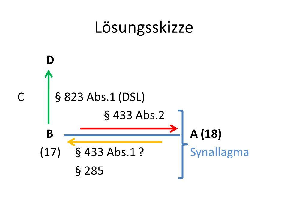 Lösungsskizze D C § 823 Abs.1 (DSL) § 433 Abs.2 B A (18) (17) § 433 Abs.1 Synallagma § 285