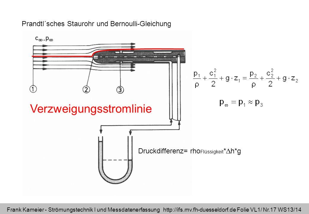 Prandtl´sches Staurohr und Bernoulli-Gleichung