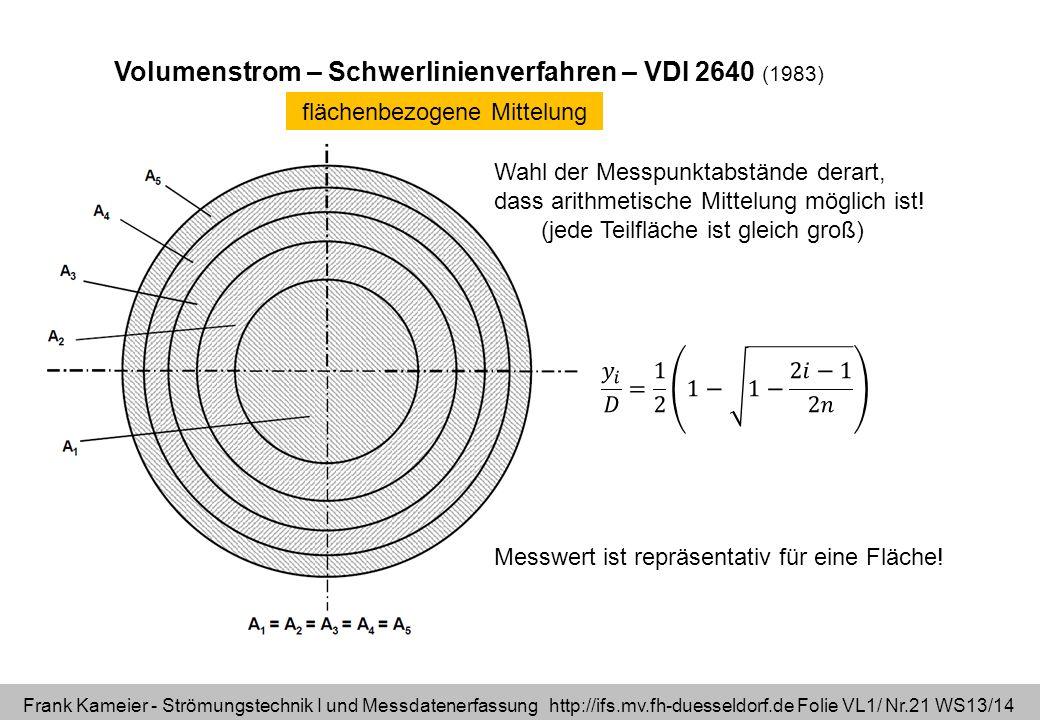 Volumenstrom – Schwerlinienverfahren – VDI 2640 (1983)