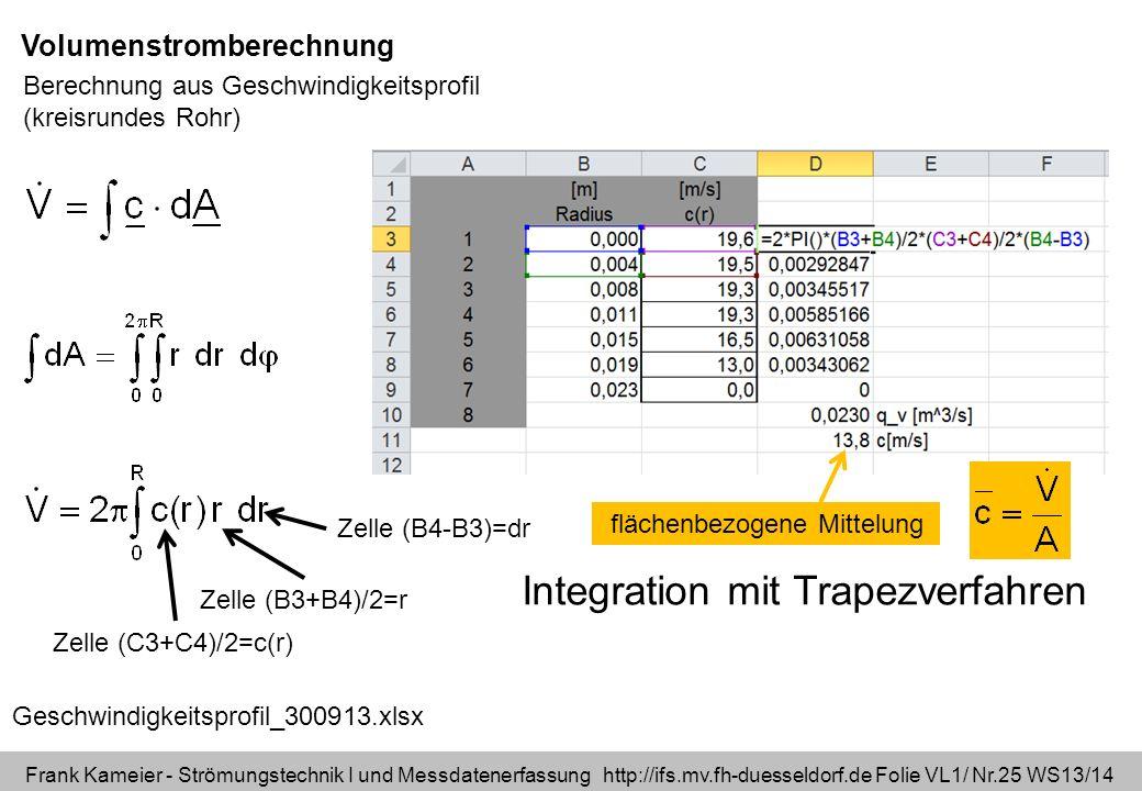 Integration mit Trapezverfahren
