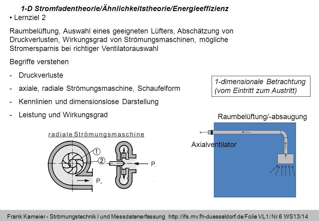 1-D Stromfadentheorie/Ähnlichkeitstheorie/Energieeffizienz