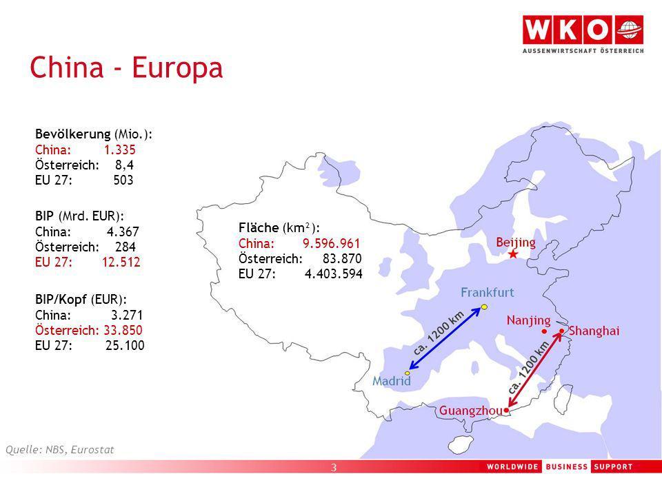 China - Europa Bevölkerung (Mio.): China: 1.335 Österreich: 8,4