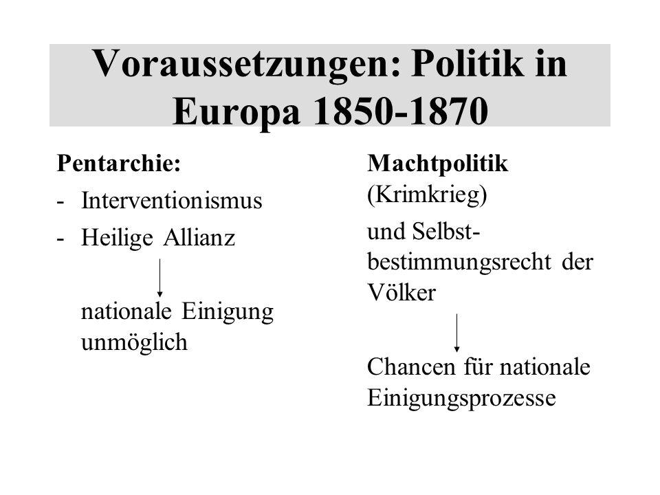 Voraussetzungen: Politik in Europa 1850-1870