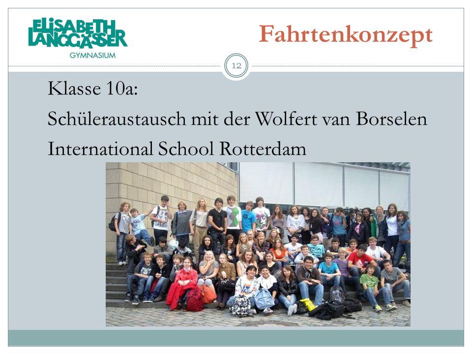 Fahrtenkonzept Klasse 10a: Schüleraustausch mit der Wolfert van Borselen International School Rotterdam