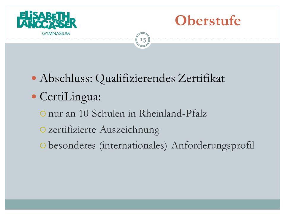 Oberstufe Abschluss: Qualifizierendes Zertifikat CertiLingua: