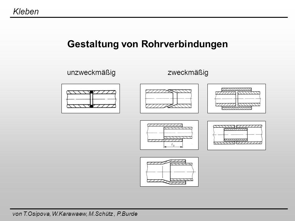 Gestaltung von Rohrverbindungen