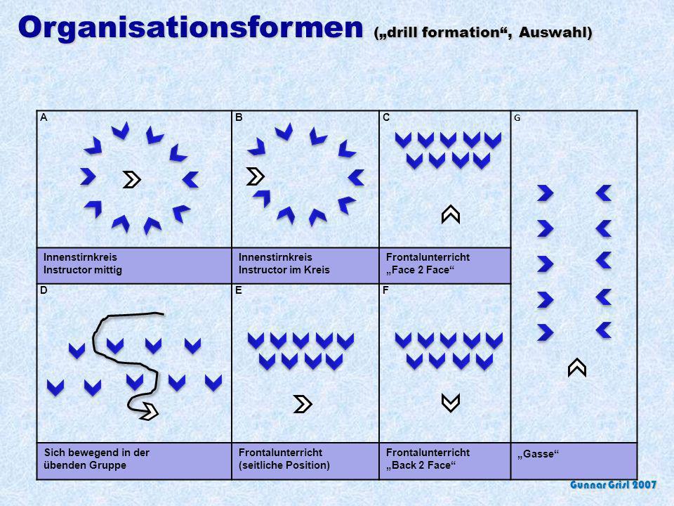 """Organisationsformen (""""drill formation , Auswahl)"""
