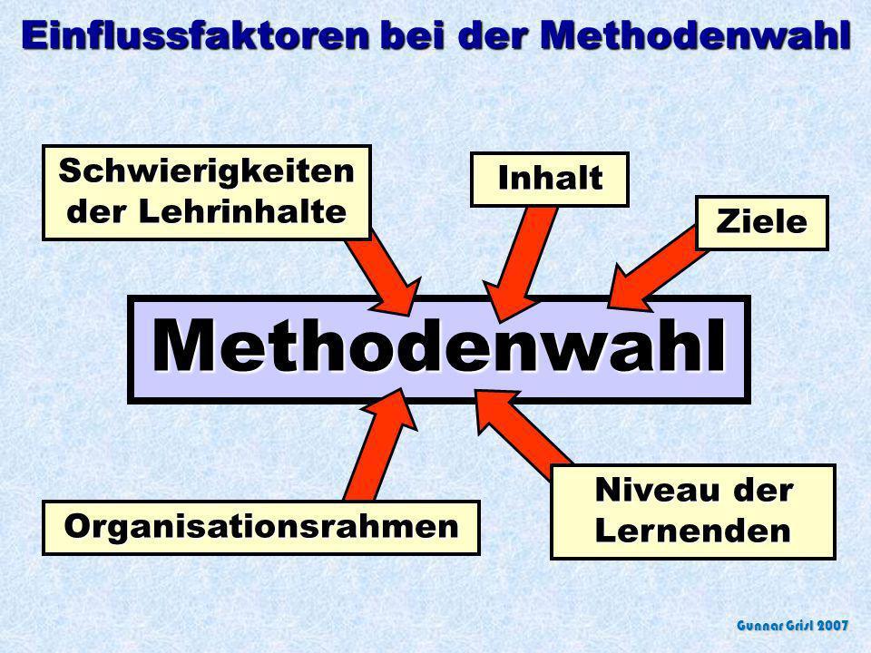 Einflussfaktoren bei der Methodenwahl Schwierigkeiten der Lehrinhalte