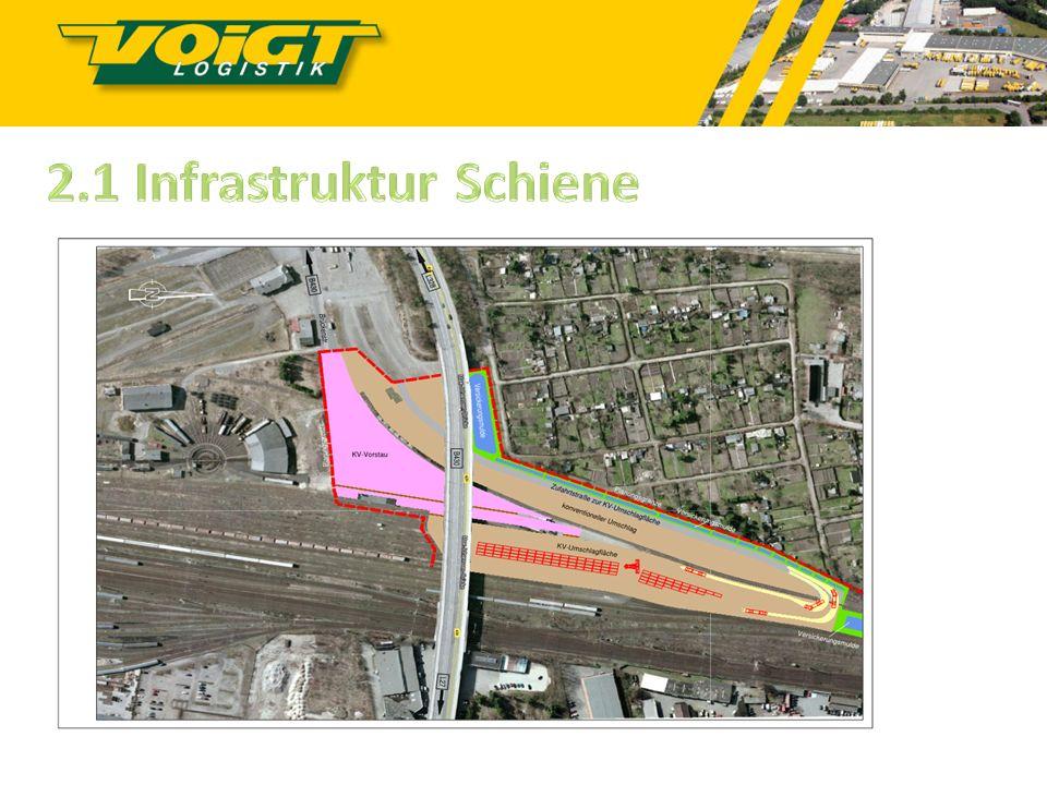 2.1 Infrastruktur Schiene