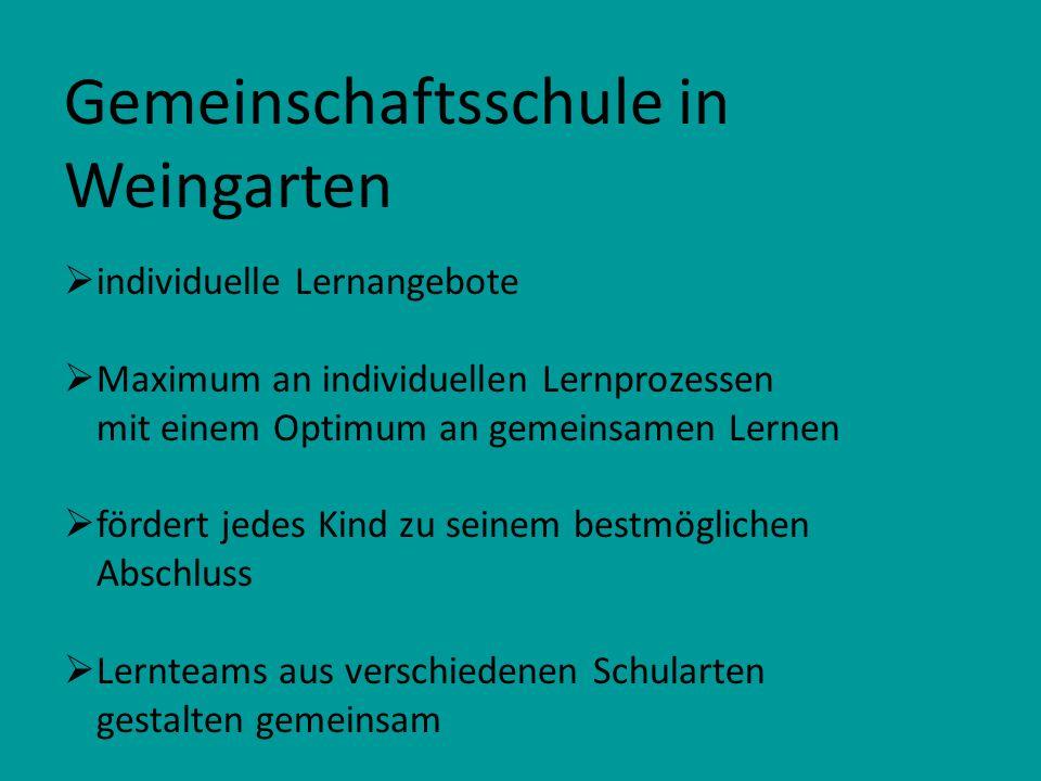 Gemeinschaftsschule in Weingarten