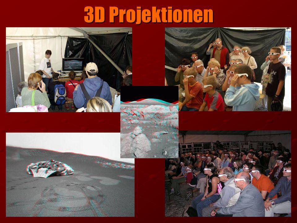3D Projektionen