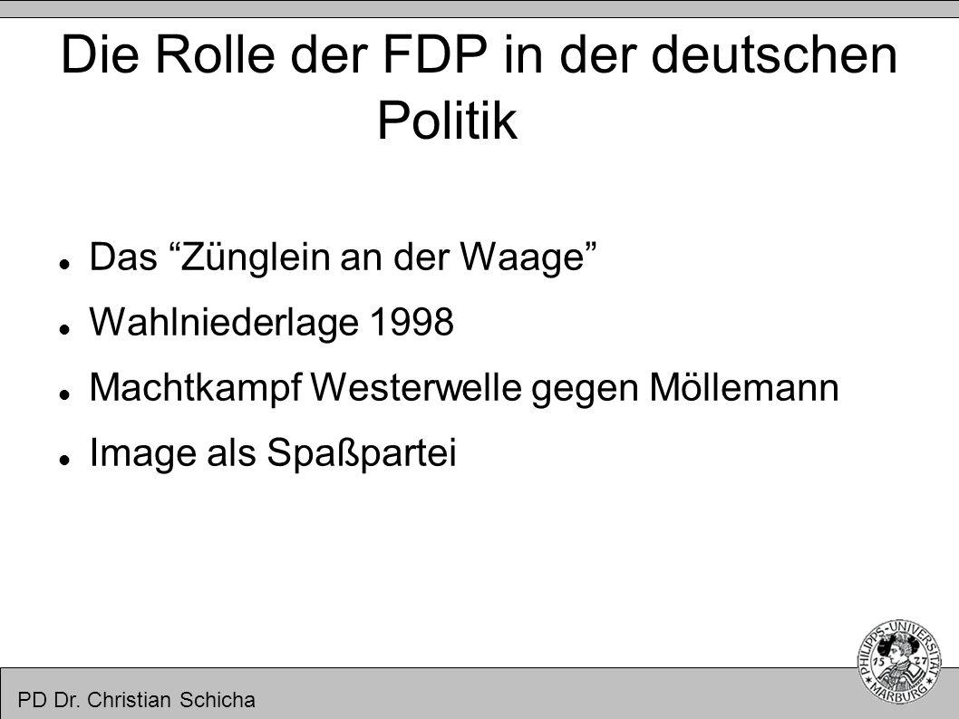 Die Rolle der FDP in der deutschen Politik
