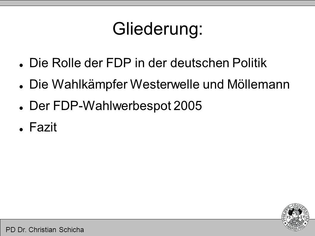 Gliederung: Die Rolle der FDP in der deutschen Politik
