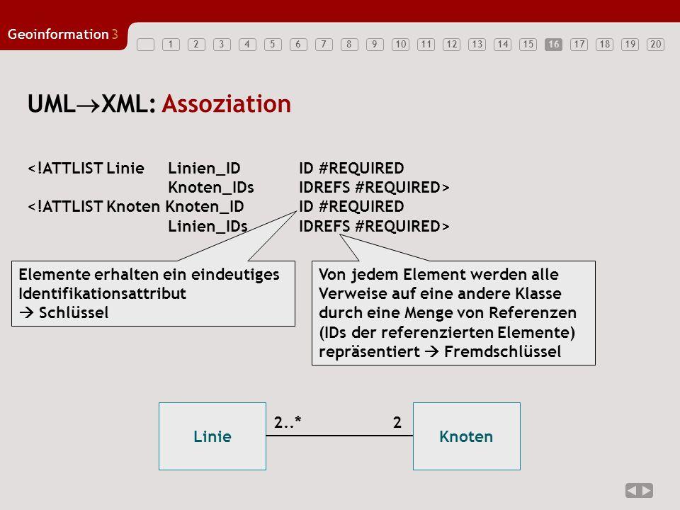 UMLXML: Assoziation <!ATTLIST Linie Linien_ID ID #REQUIRED