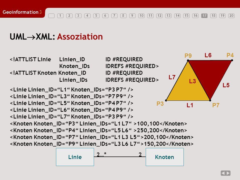 UMLXML: Assoziation P9 P4 P7 P3 L7 L1 L6 L5 L3