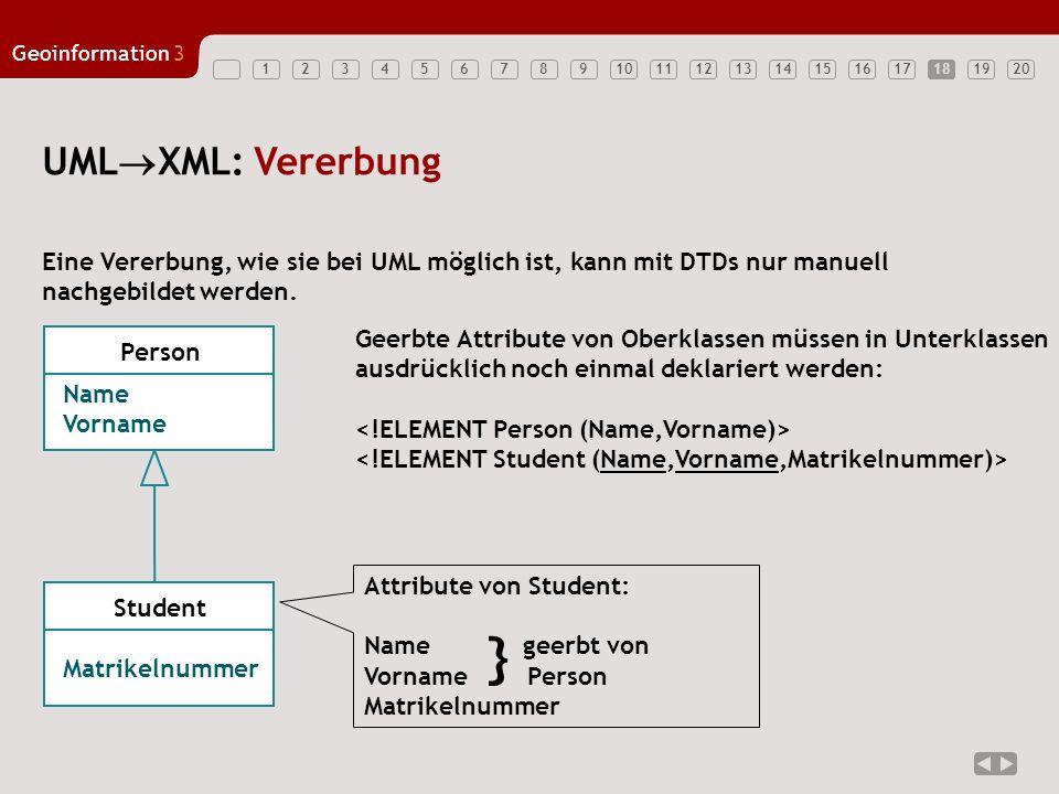 18 UMLXML: Vererbung. Eine Vererbung, wie sie bei UML möglich ist, kann mit DTDs nur manuell. nachgebildet werden.