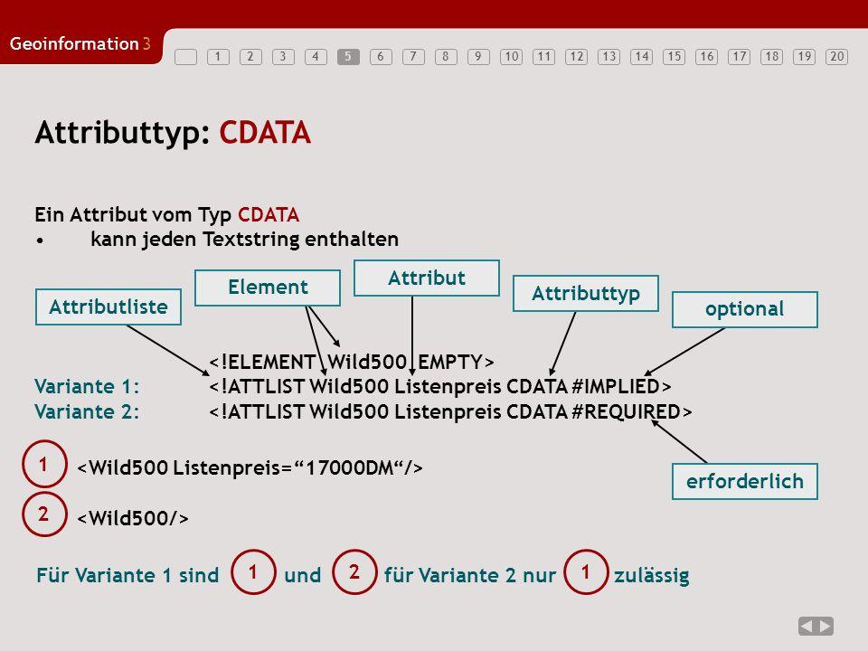 Attributtyp: CDATA Ein Attribut vom Typ CDATA