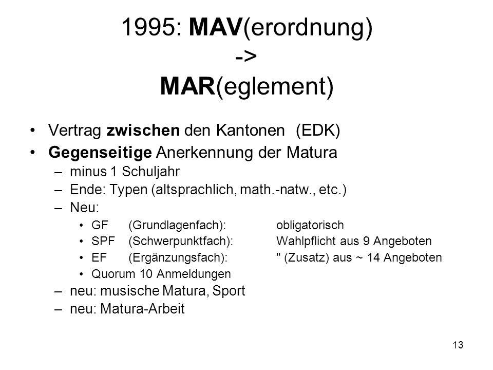1995: MAV(erordnung) -> MAR(eglement)