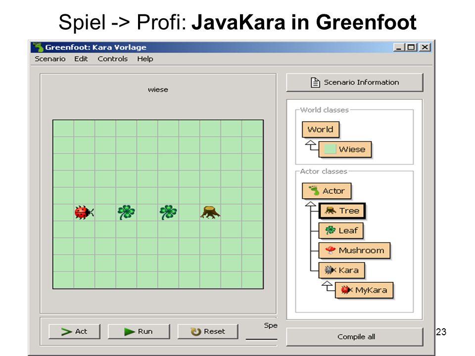 Spiel -> Profi: JavaKara in Greenfoot