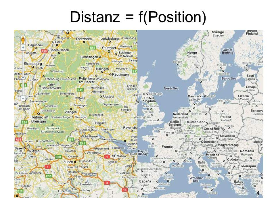 Distanz = f(Position)