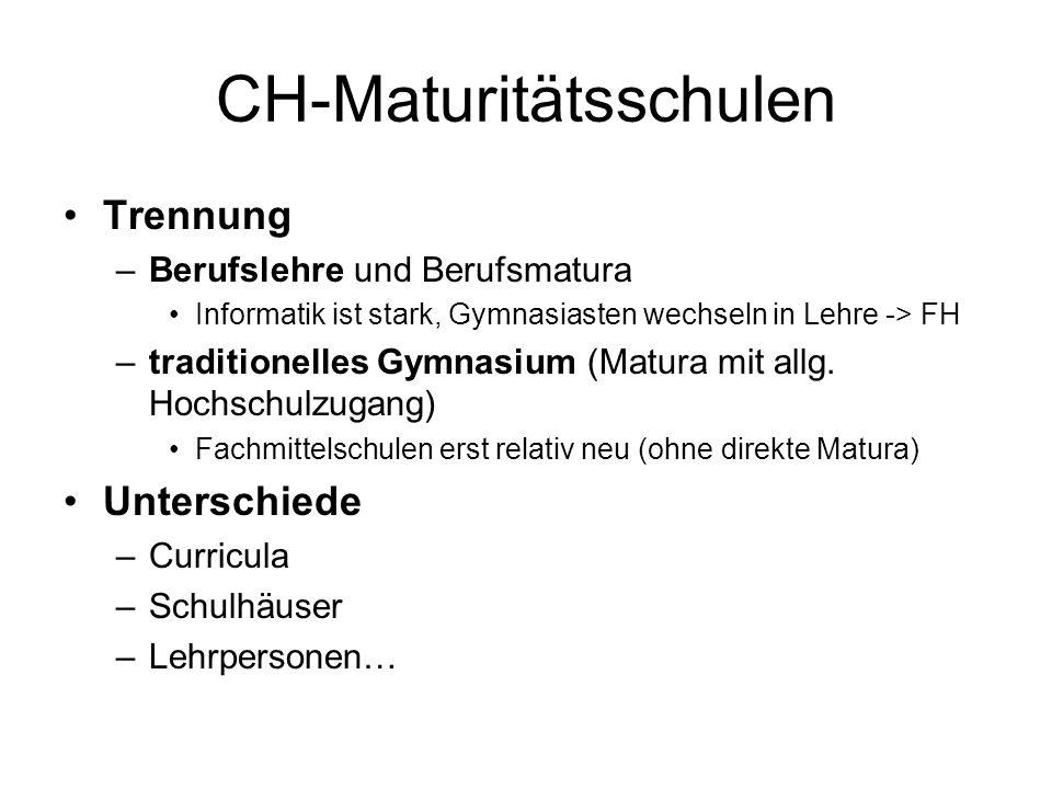 CH-Maturitätsschulen