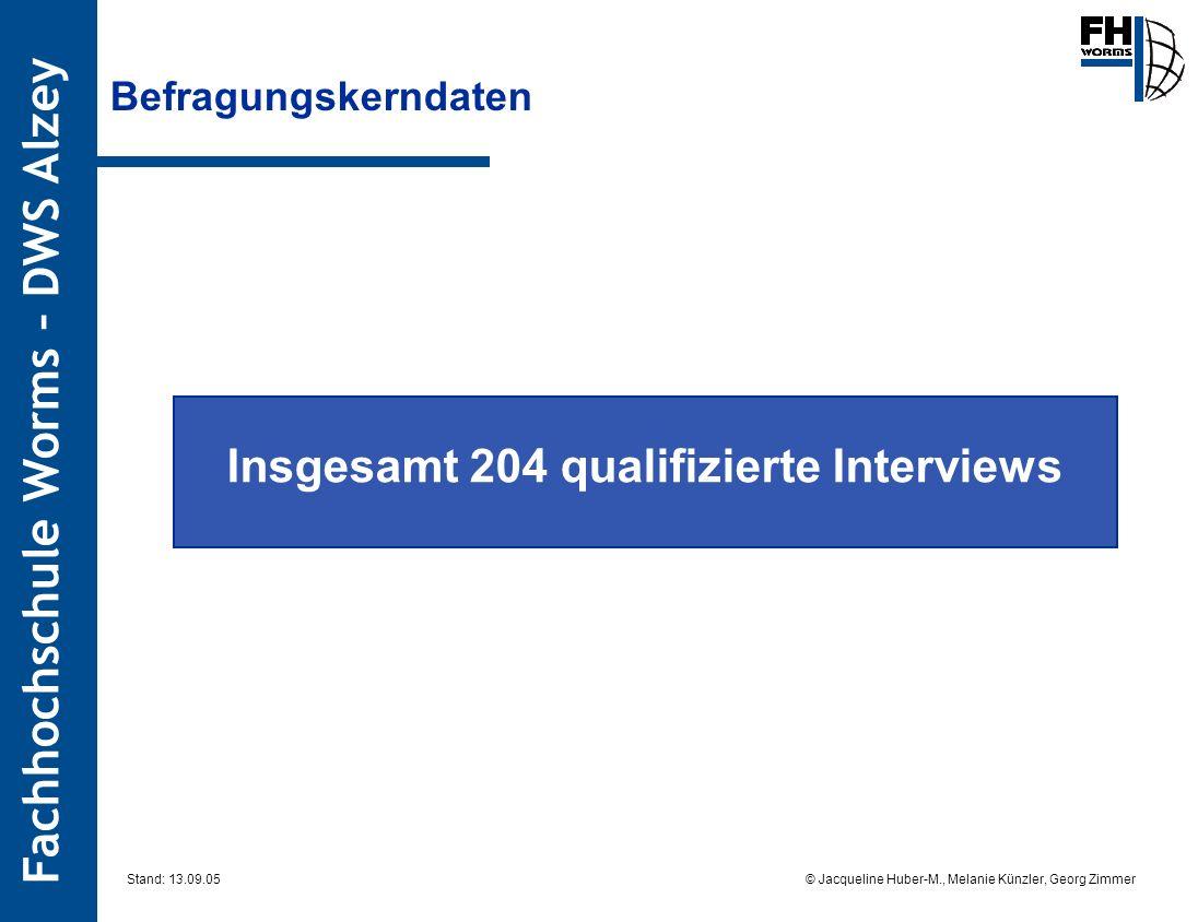 Insgesamt 204 qualifizierte Interviews