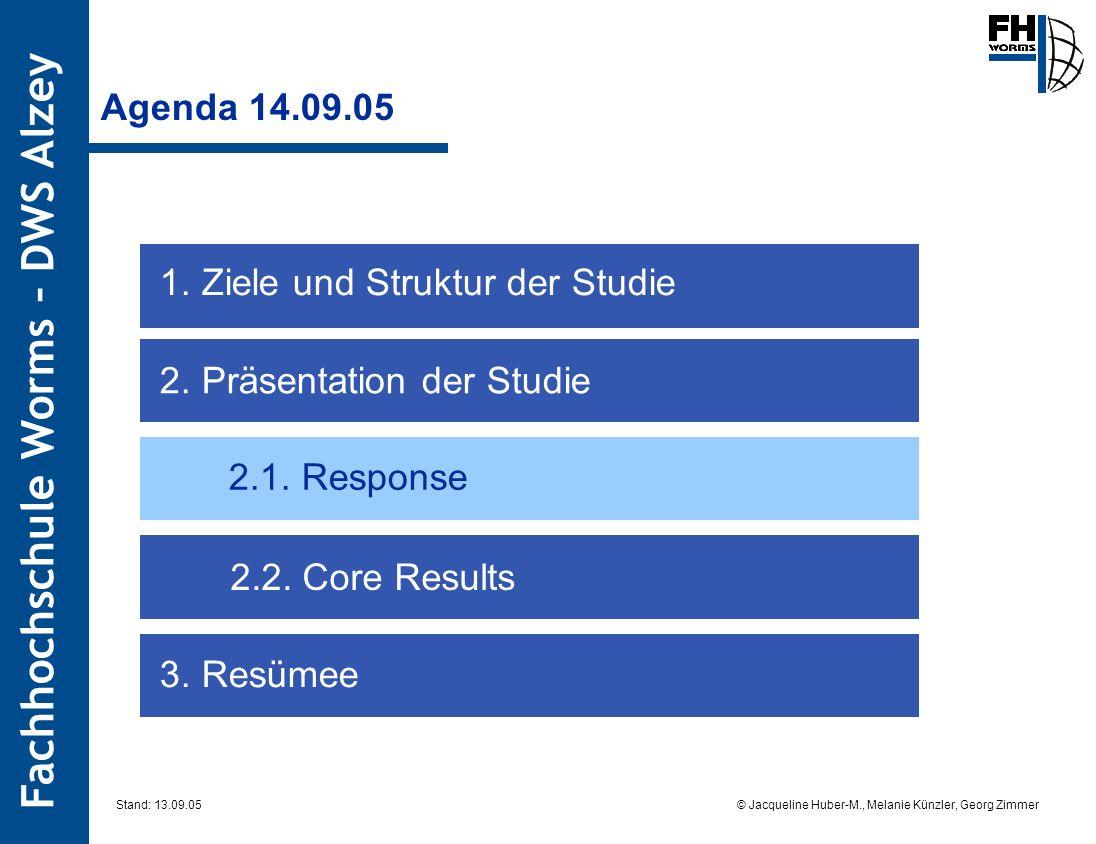 Agenda 14.09.05 1. Ziele und Struktur der Studie. 2. Präsentation der Studie. 2.1. Response. 2.1. Response.