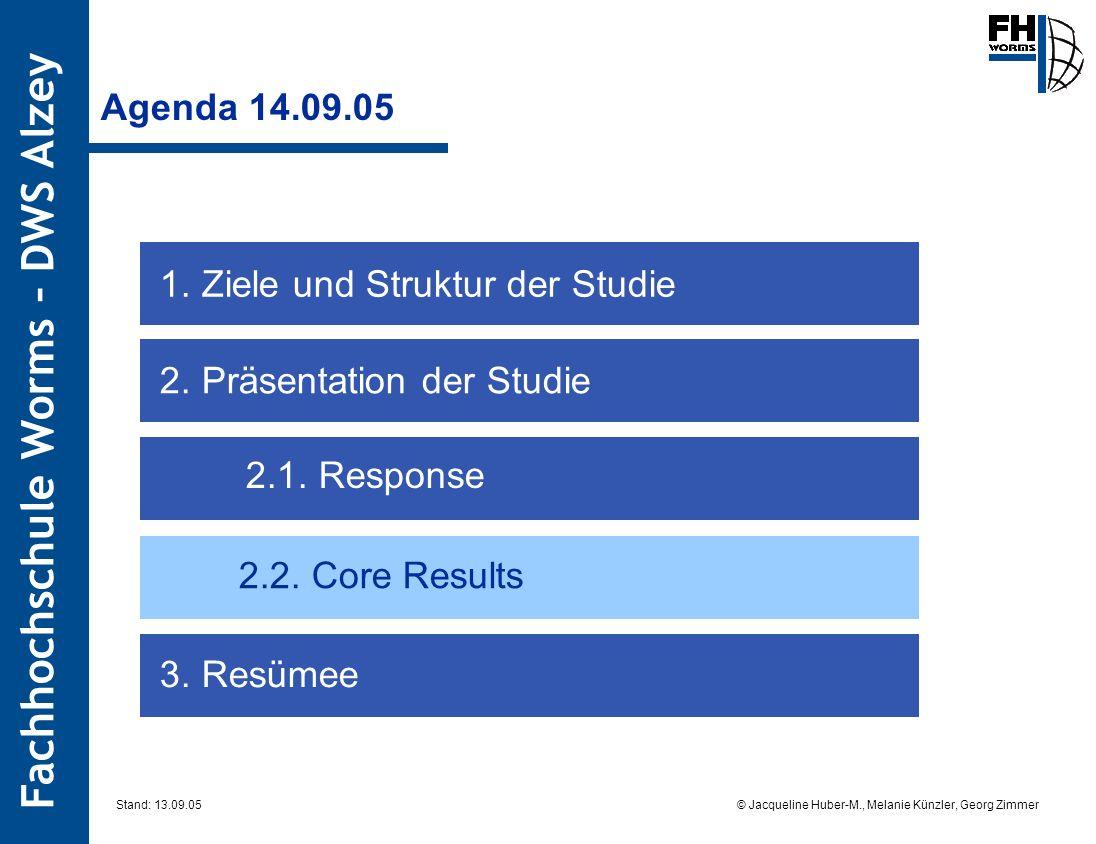 Agenda 14.09.05 1. Ziele und Struktur der Studie. 2. Präsentation der Studie. 2.1. Response. 2.2. Core Results.