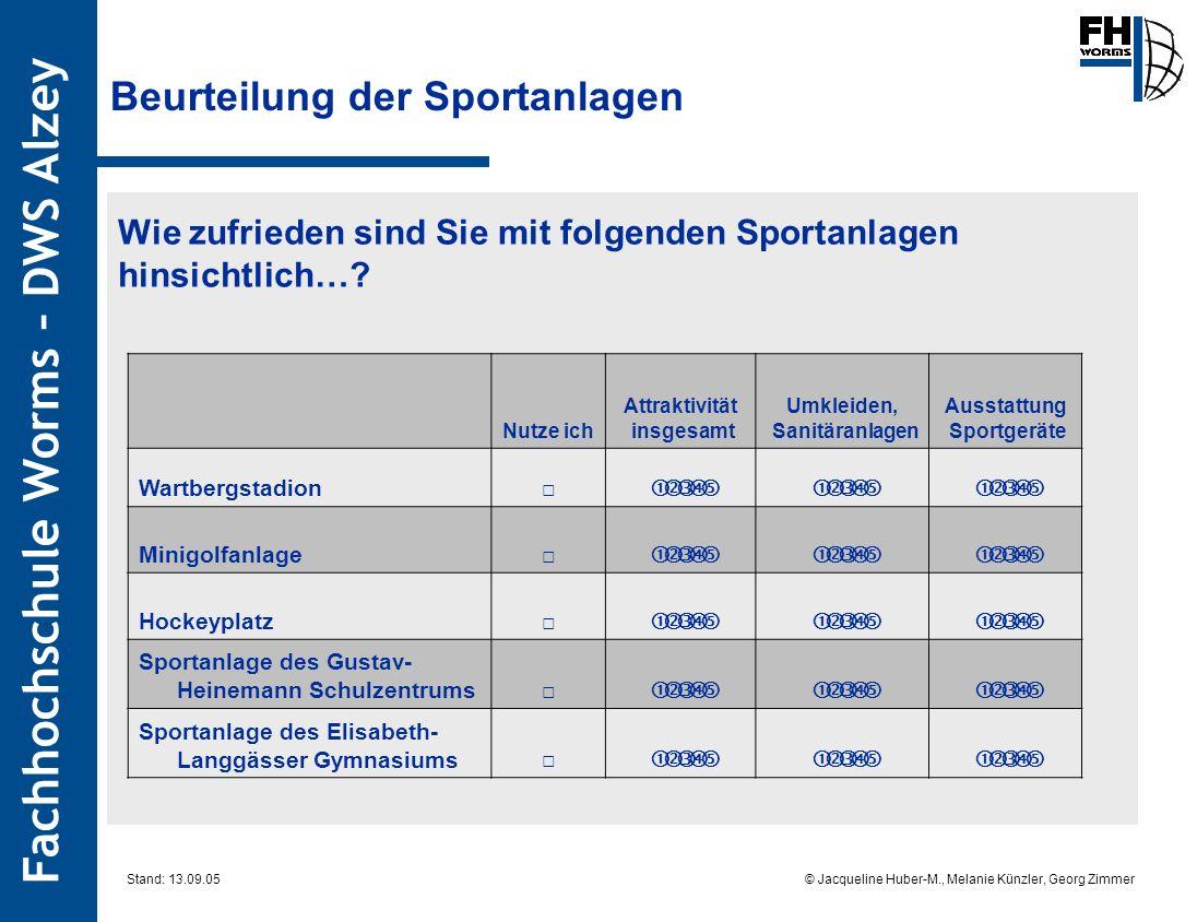 Beurteilung der Sportanlagen