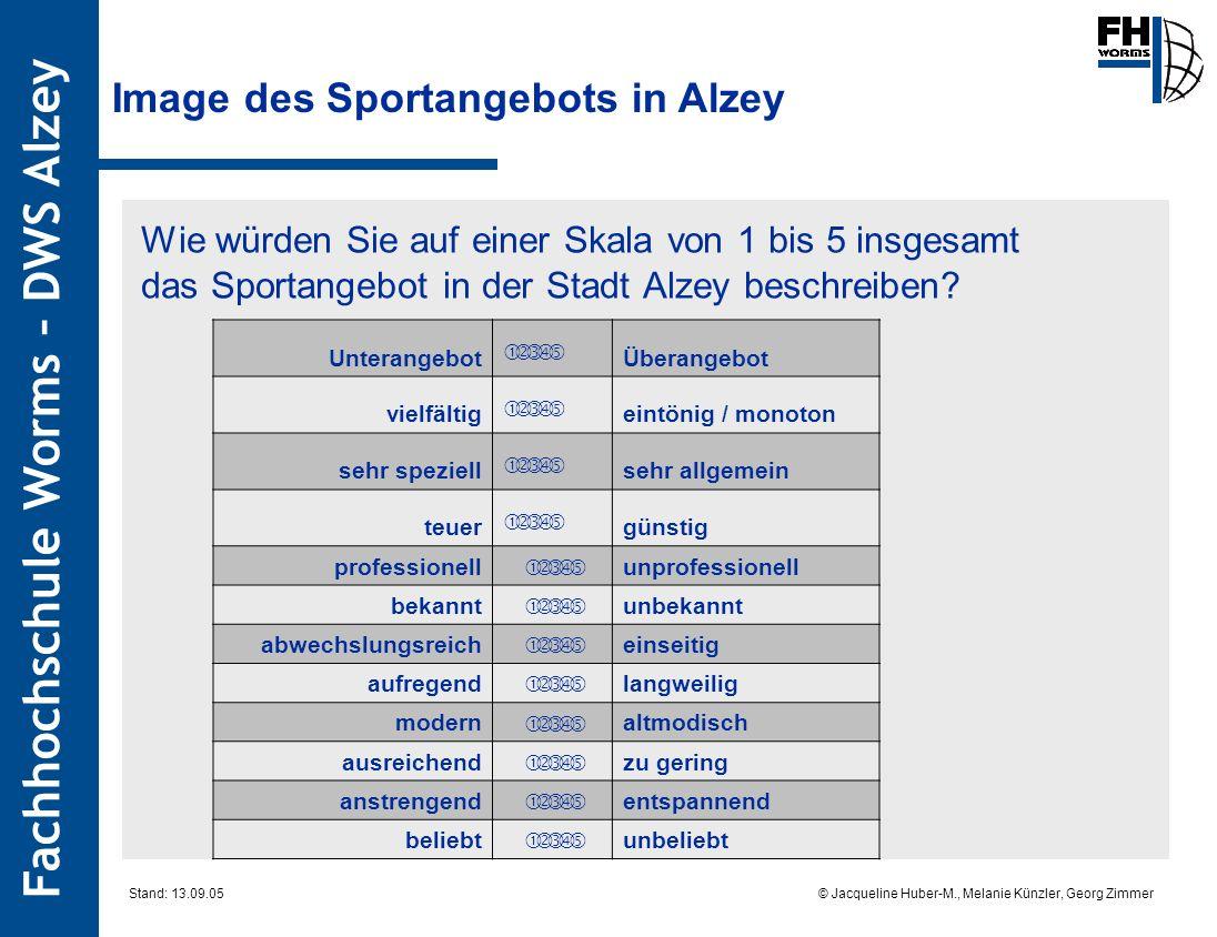 Image des Sportangebots in Alzey