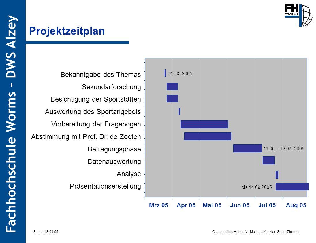 Projektzeitplan Bekanntgabe des Themas Sekundärforschung
