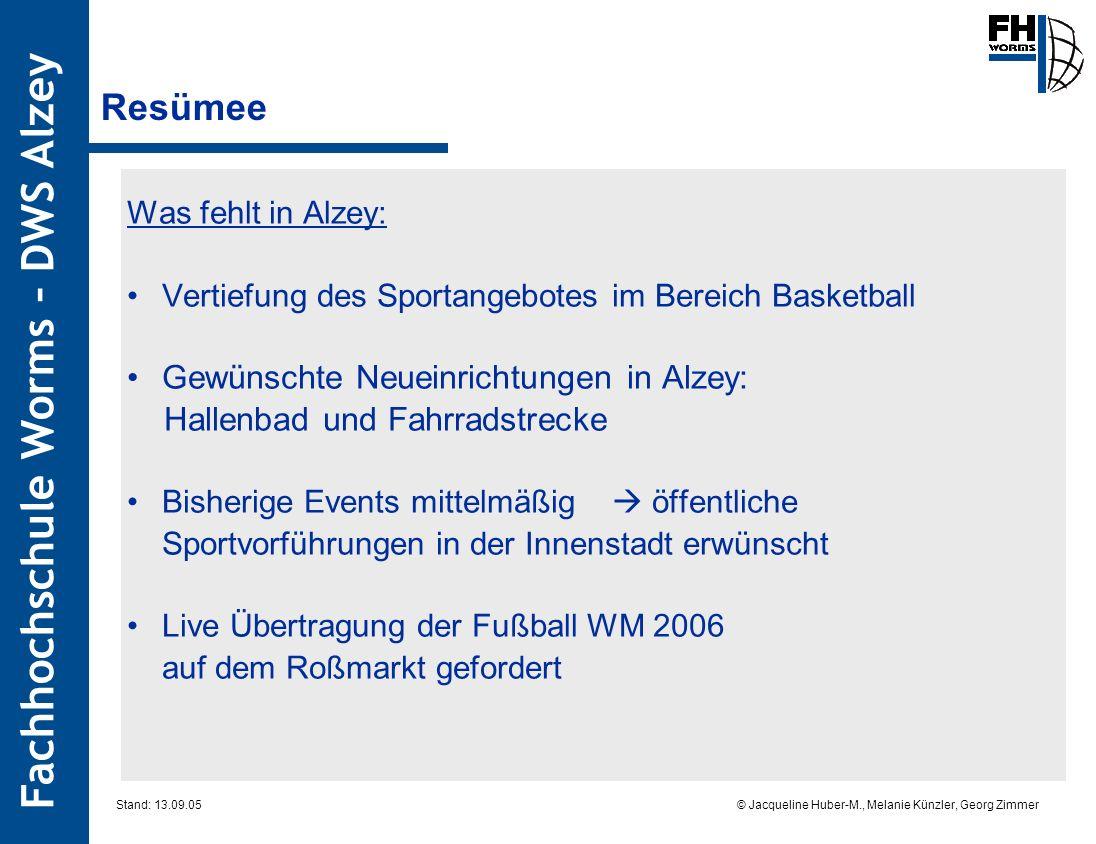 Resümee Gewünschte Neueinrichtungen in Alzey: