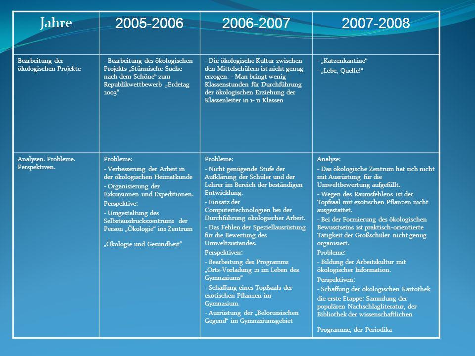 Jahre 2005-2006. 2006-2007. 2007-2008. Bearbeitung der ökologischen Projekte.
