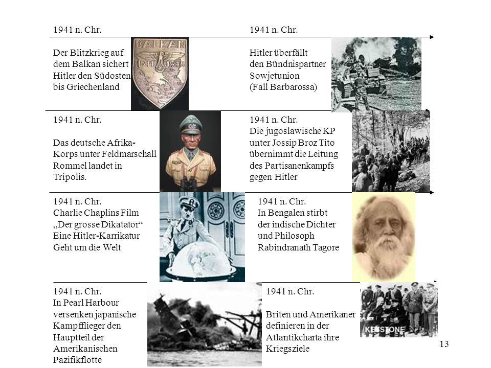 1941 n. Chr. Der Blitzkrieg auf. dem Balkan sichert. Hitler den Südosten. bis Griechenland. 1941 n. Chr.